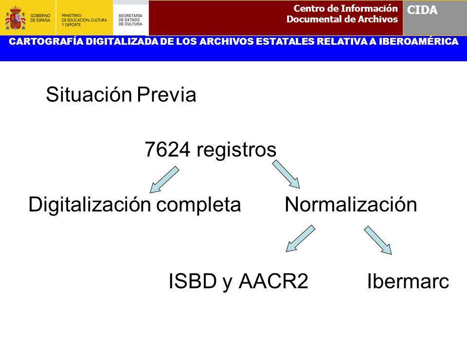 Situación Previa 7624 registros Digitalización completa Normalización ISBD y AACR2 Ibermarc CARTOGRAFÍA DIGITALIZADA DE LOS ARCHIVOS ESTATALES RELATIV