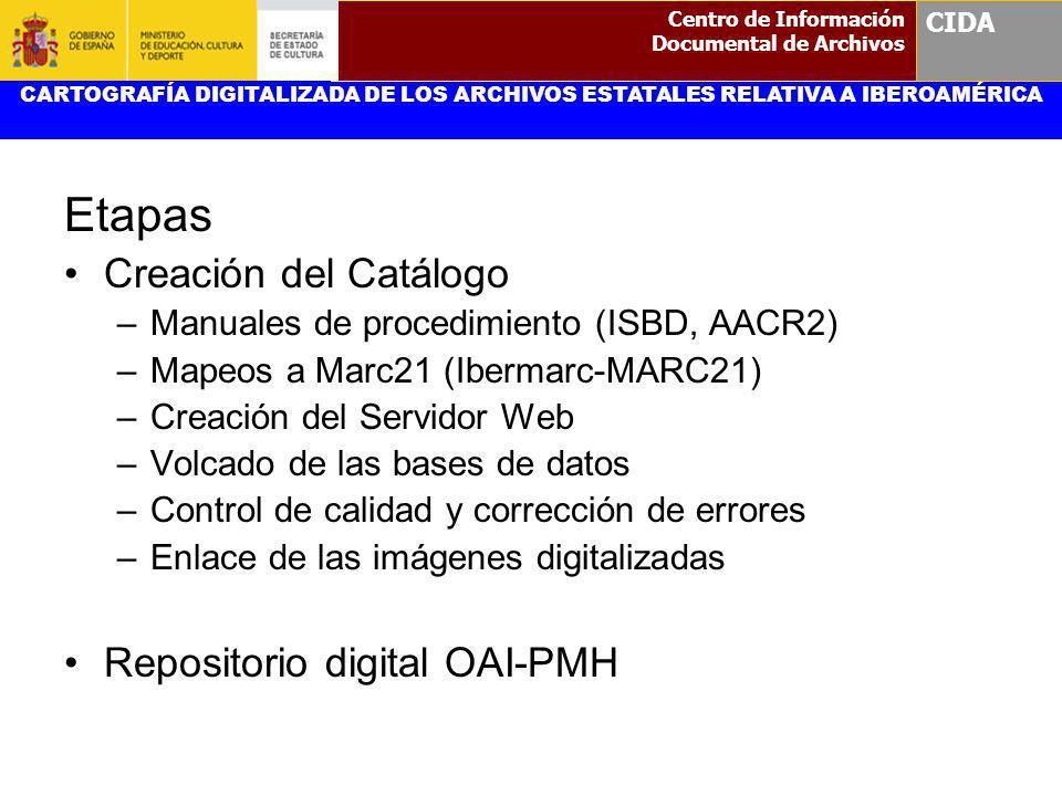 Etapas Creación del Catálogo –Manuales de procedimiento (ISBD, AACR2) –Mapeos a Marc21 (Ibermarc-MARC21) –Creación del Servidor Web –Volcado de las ba