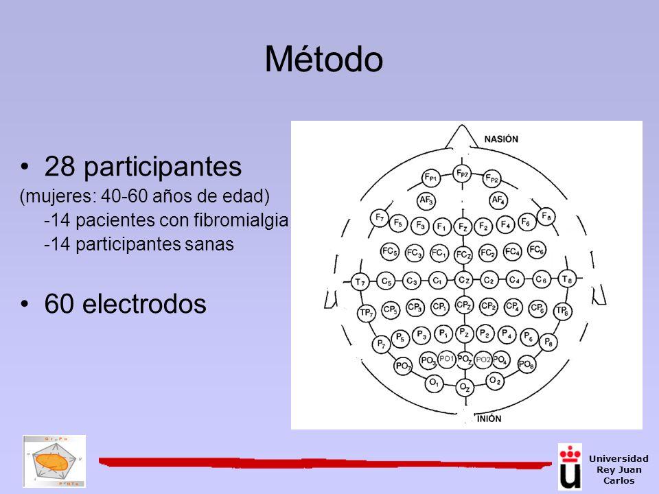 28 participantes (mujeres: 40-60 años de edad) -14 pacientes con fibromialgia -14 participantes sanas 60 electrodos Método Universidad Rey Juan Carlos