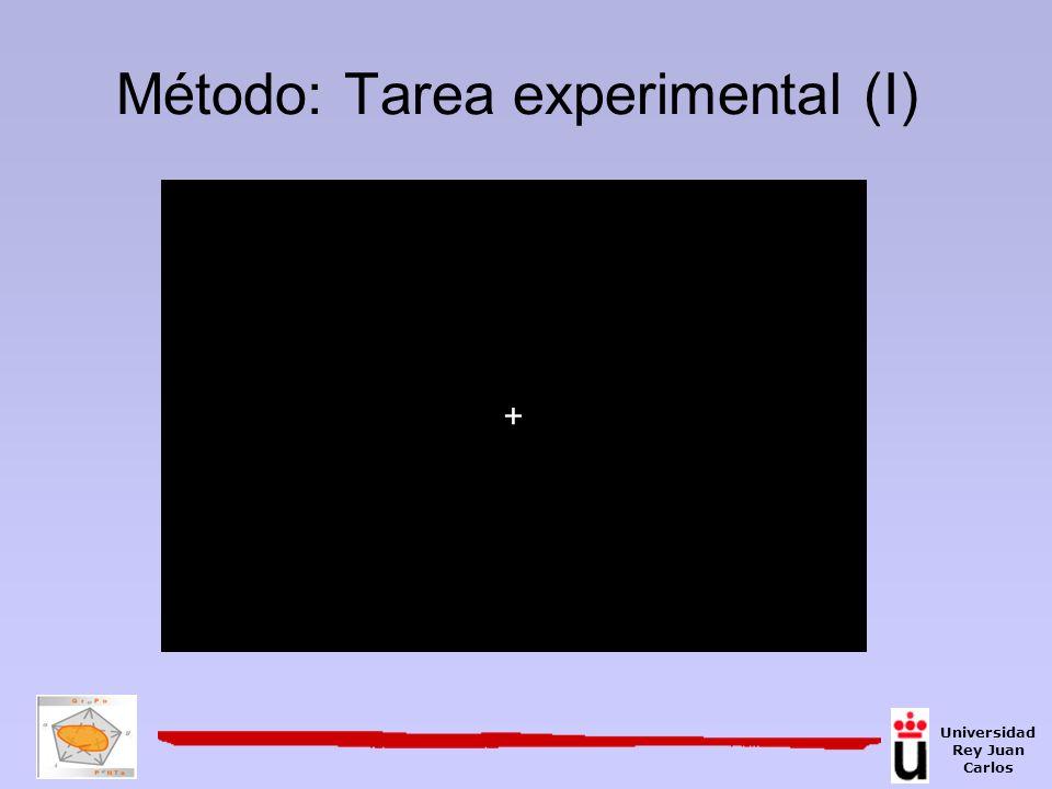 Método: Tarea experimental (I) + Universidad Rey Juan Carlos