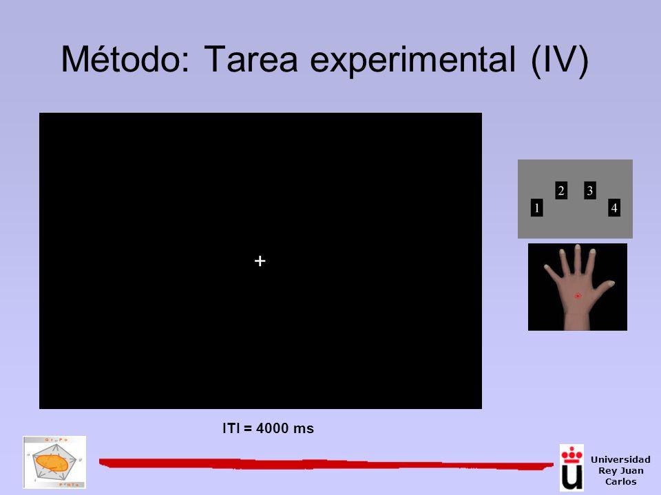 Método: Tarea experimental (IV) 4000 ms ITI = 4000 ms + Universidad Rey Juan Carlos