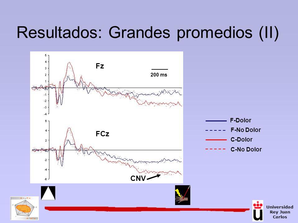 Resultados: Grandes promedios (II) F-Dolor F-No Dolor C-Dolor C-No Dolor Fz FCz CNV 200 ms Universidad Rey Juan Carlos