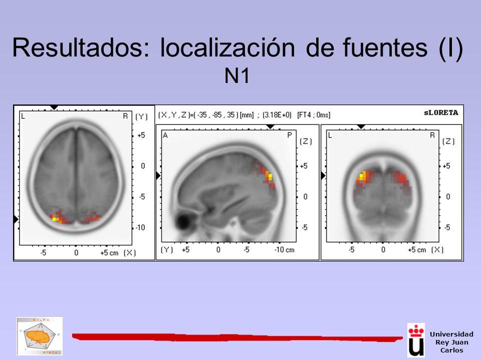 Resultados: localización de fuentes (I) N1 Universidad Rey Juan Carlos