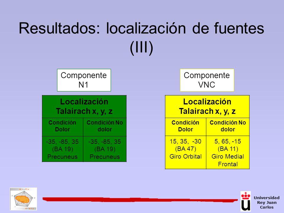 Localización Talairach x, y, z Condición Dolor Condición No dolor -35, -85, 35 (BA 19) Precuneus -35, -85, 35 (BA 19) Precuneus Resultados: localizaci