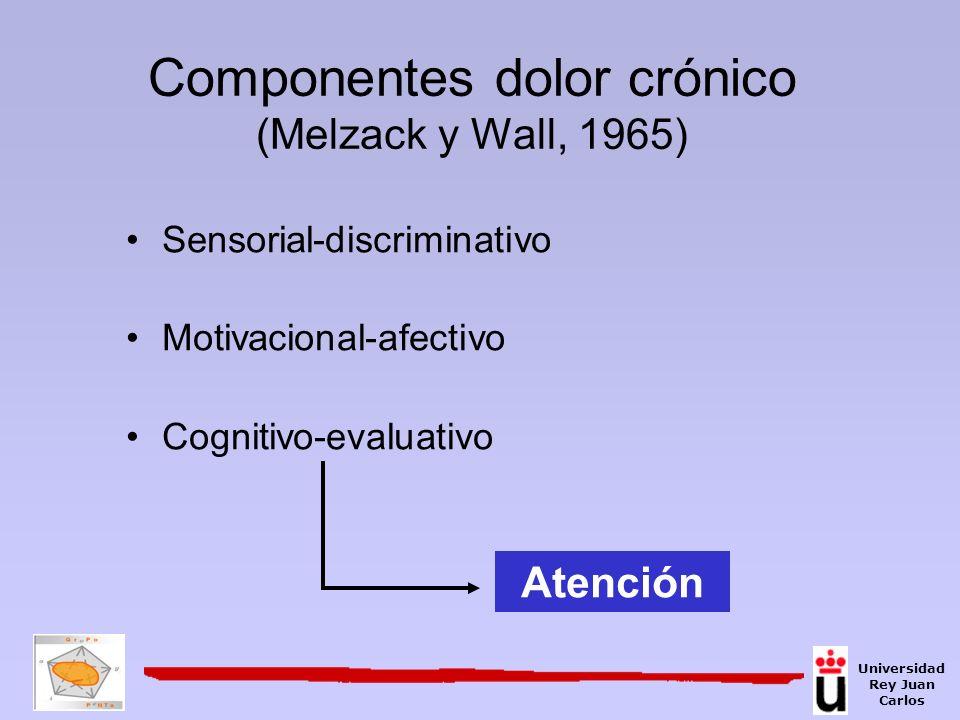 Componentes dolor crónico (Melzack y Wall, 1965) Sensorial-discriminativo Motivacional-afectivo Cognitivo-evaluativo Atención Universidad Rey Juan Car