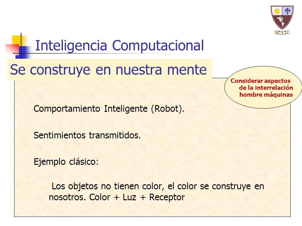 Inteligencia Computacional Comportamiento Inteligente (Robot). Sentimientos transmitidos. Ejemplo clásico: Los objetos no tienen color, el color se co