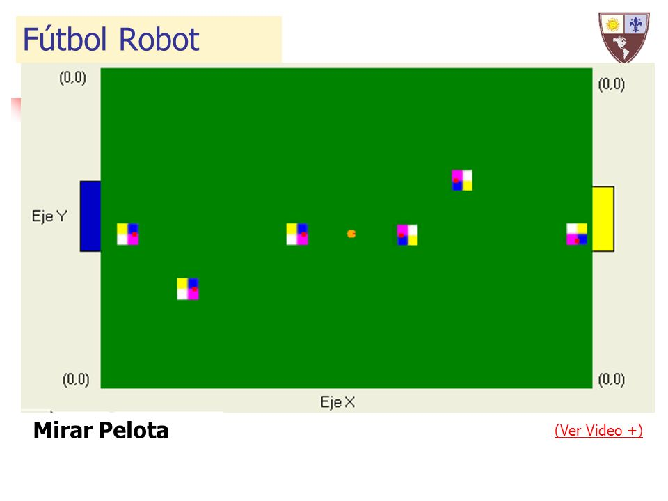 (Ver Video +) Fútbol Robot Mirar Pelota