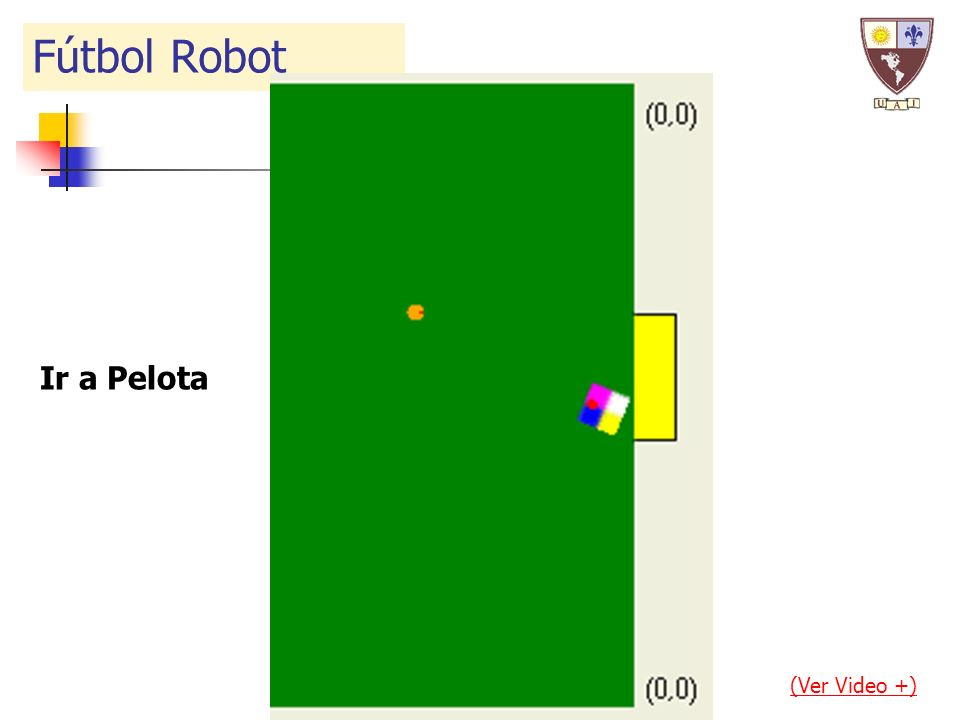 (Ver Video +) Fútbol Robot Ir a Pelota