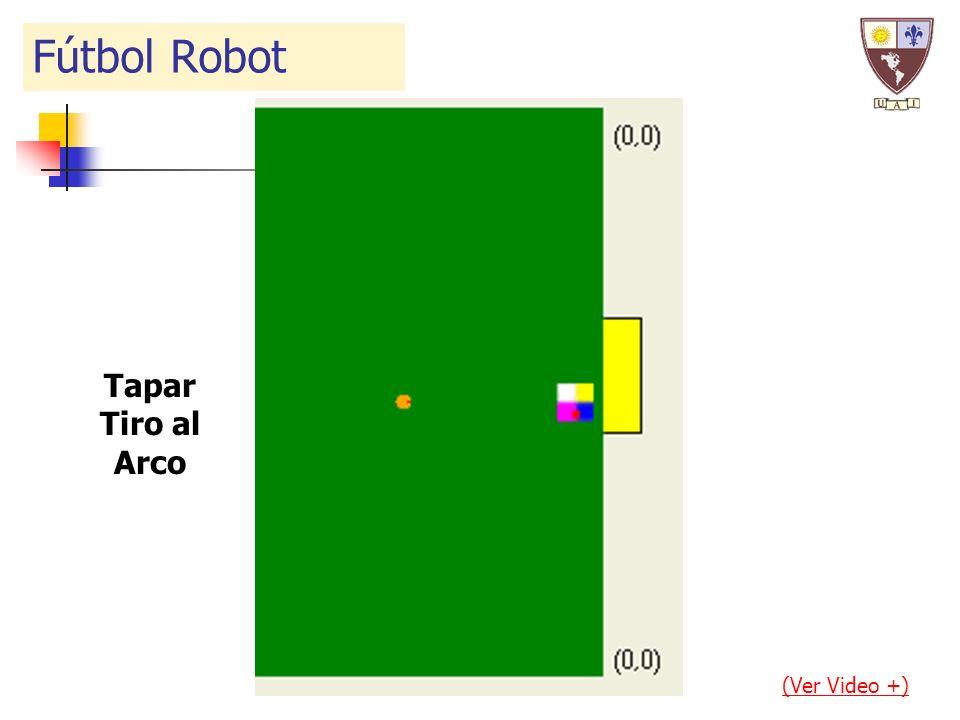 (Ver Video +) Fútbol Robot Tapar Tiro al Arco
