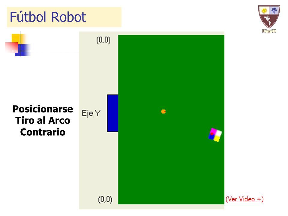 (Ver Video +) Fútbol Robot Posicionarse Tiro al Arco Contrario