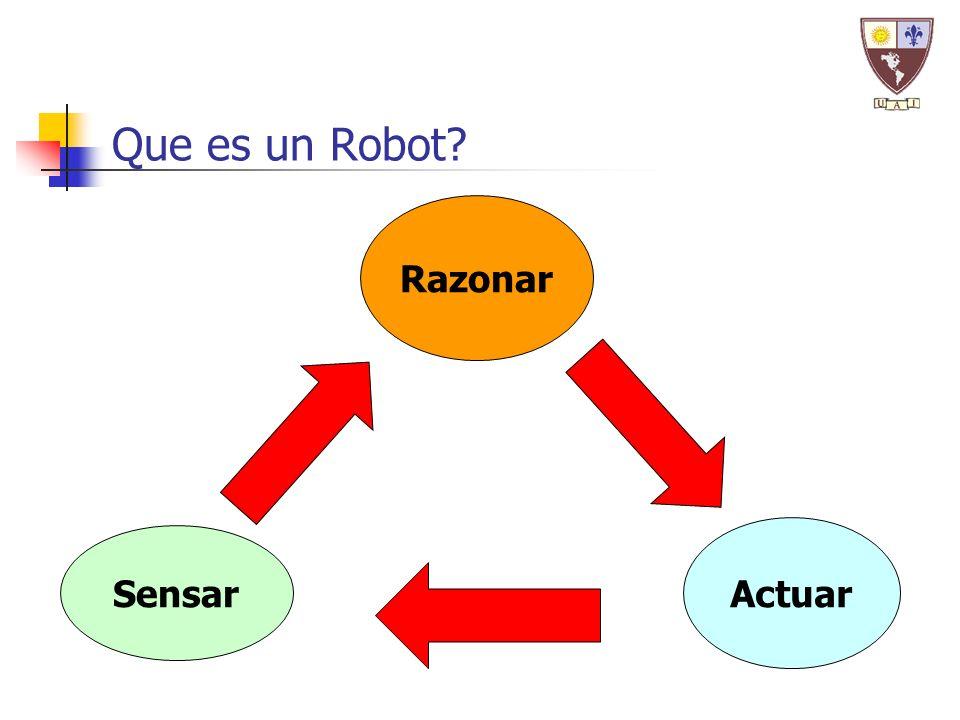 Que es un Robot? Razonar Sensar Actuar