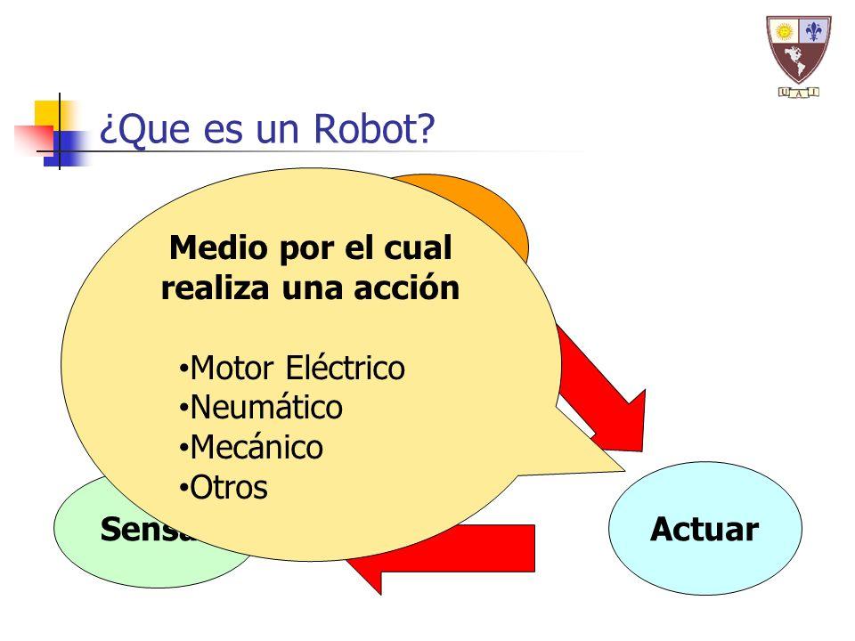 Sensar Razonar Actuar ¿Que es un Robot? Medio por el cual realiza una acción Motor Eléctrico Neumático Mecánico Otros