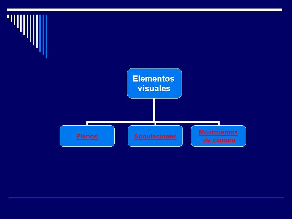 Planos Angulaciones Movimientos CONCEPTO p a m pam TIPOLOGÍA p a m pam EFECTOS p a m pam