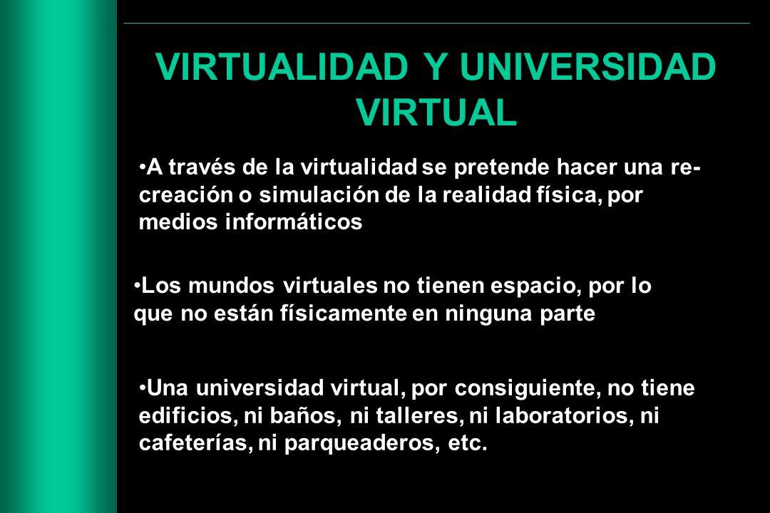 VIRTUALIDAD Y UNIVERSIDAD VIRTUAL Los mundos virtuales no tienen espacio, por lo que no están físicamente en ninguna parte A través de la virtualidad