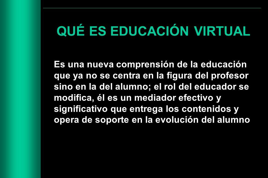 QUÉ ES EDUCACIÓN VIRTUAL Es una nueva comprensión de la educación que ya no se centra en la figura del profesor sino en la del alumno; el rol del educ