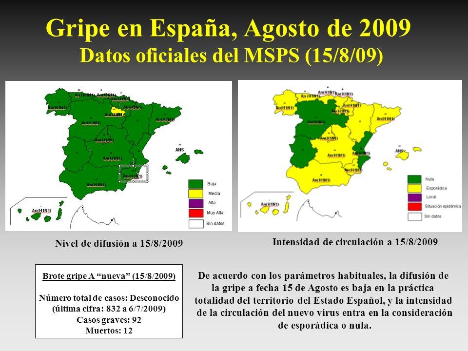 Gripe en España, Agosto de 2009 Datos oficiales del MSPS (15/8/09) Nivel de difusión a 15/8/2009 Intensidad de circulación a 15/8/2009 Brote gripe A n