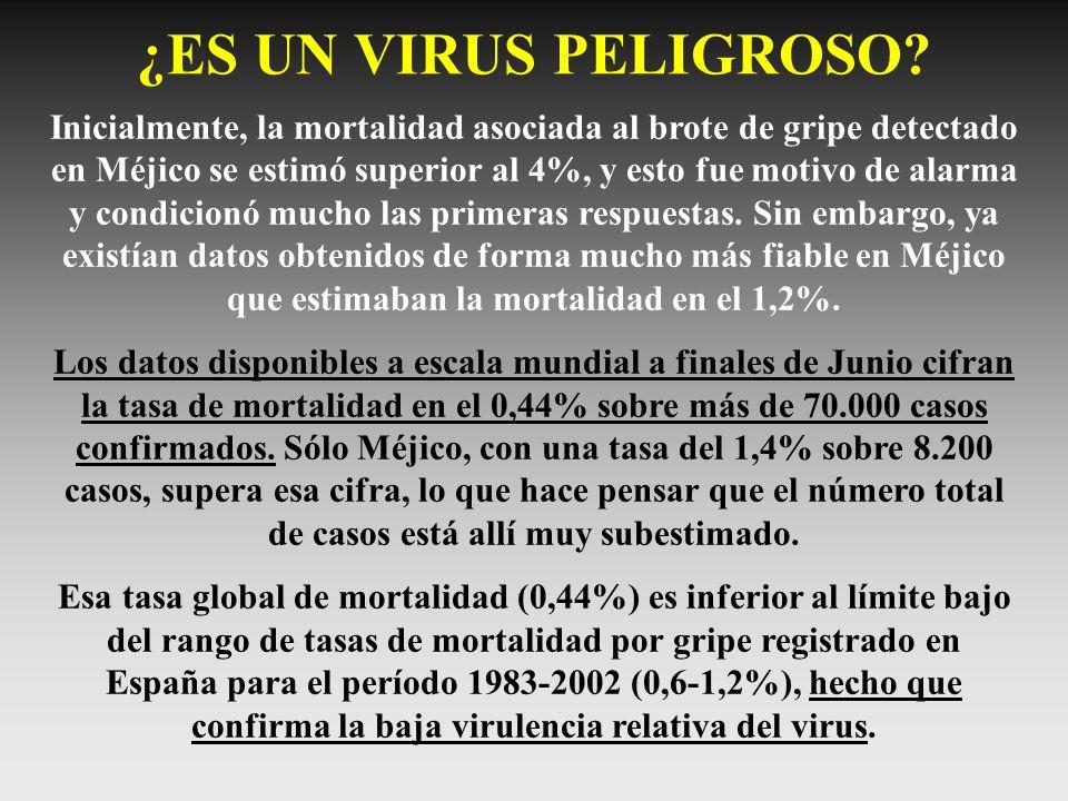 Inicialmente, la mortalidad asociada al brote de gripe detectado en Méjico se estimó superior al 4%, y esto fue motivo de alarma y condicionó mucho la