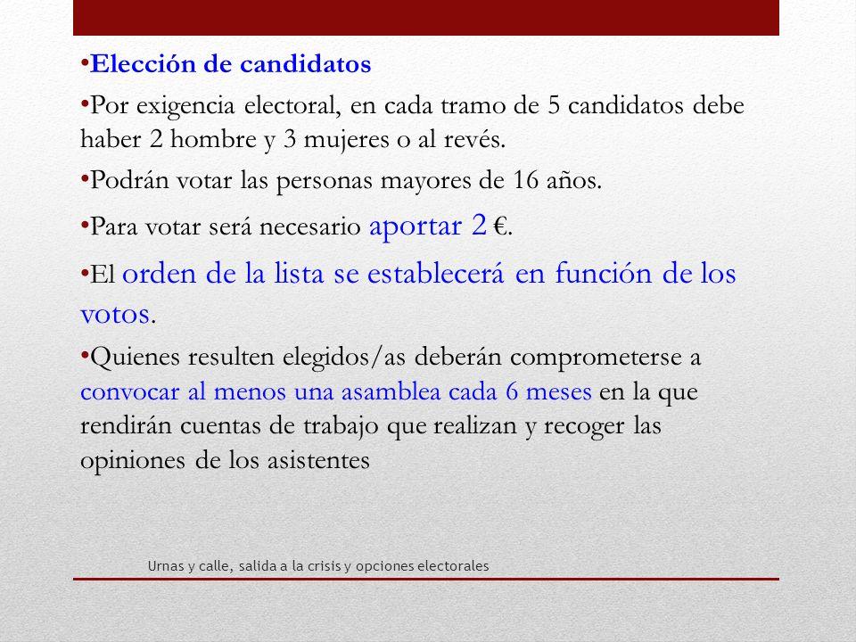 Elección de candidatos Por exigencia electoral, en cada tramo de 5 candidatos debe haber 2 hombre y 3 mujeres o al revés.