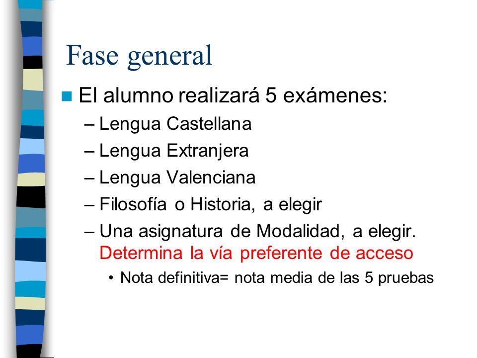 Fase general El alumno realizará 5 exámenes: –Lengua Castellana –Lengua Extranjera –Lengua Valenciana –Filosofía o Historia, a elegir –Una asignatura de Modalidad, a elegir.
