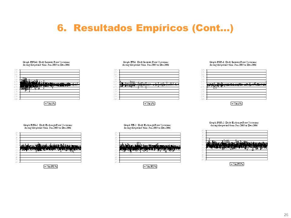 26 6. Resultados Empíricos (Cont…)