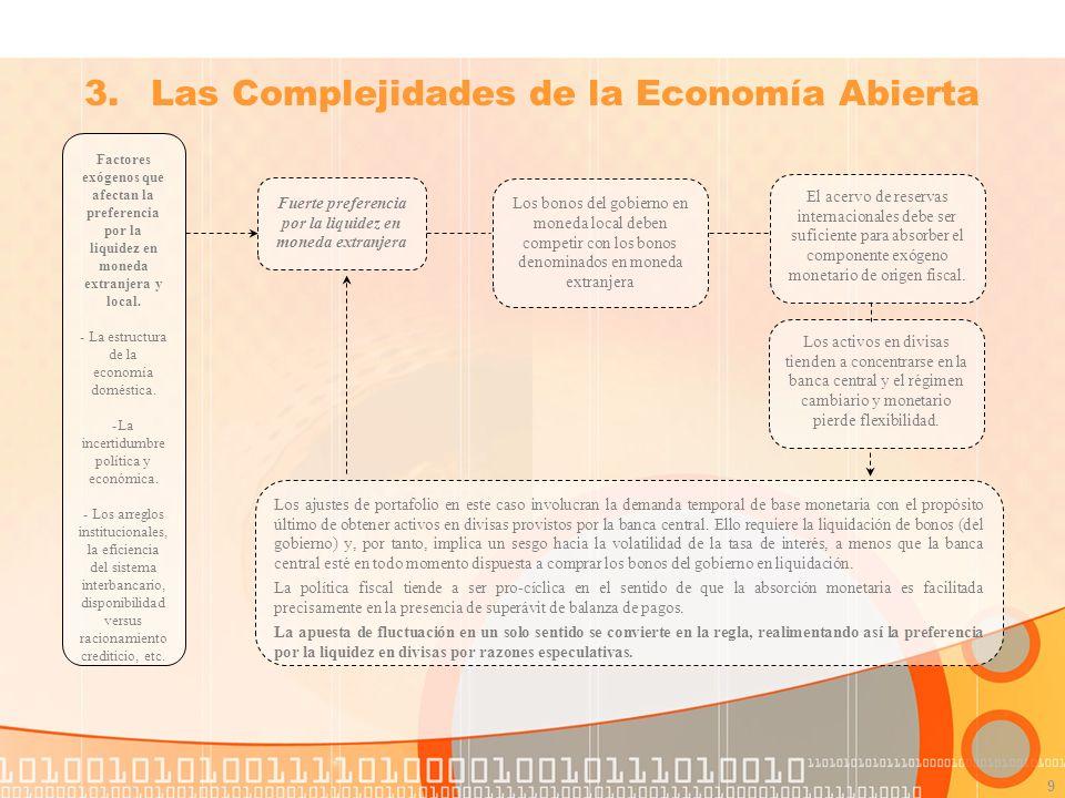 9 Factores exógenos que afectan la preferencia por la liquidez en moneda extranjera y local.