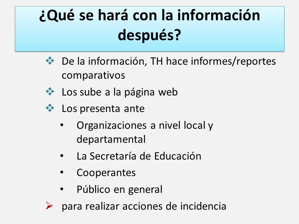 ¿Qué se hará con la información después? De la información, TH hace informes/reportes comparativos Los sube a la página web Los presenta ante Organiza