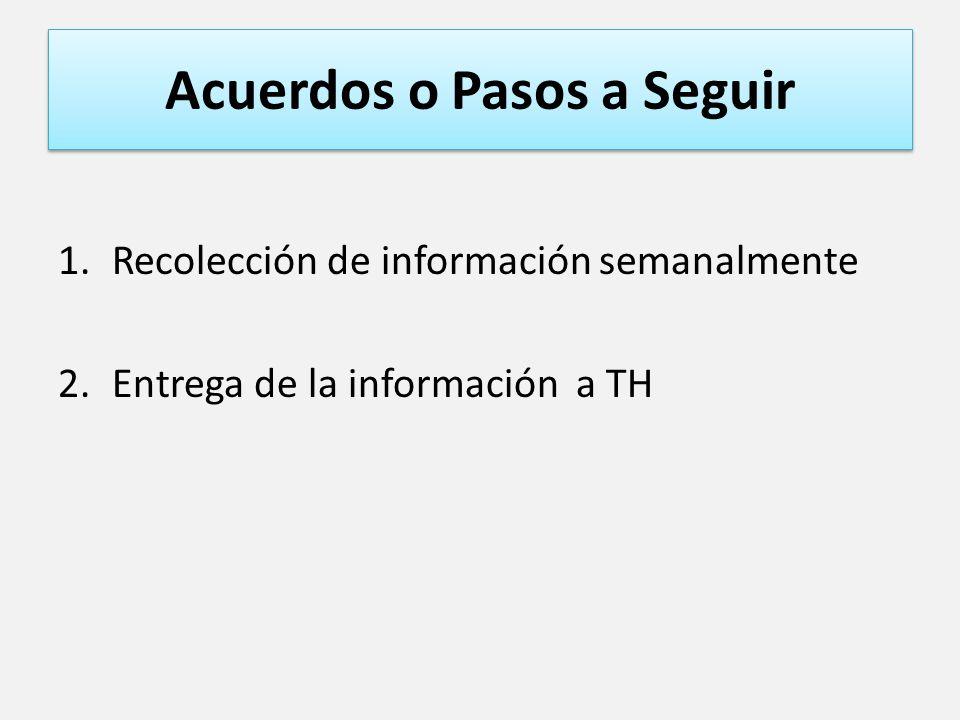 Acuerdos o Pasos a Seguir 1.Recolección de información semanalmente 2.Entrega de la información a TH