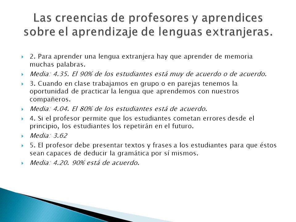 2. Para aprender una lengua extranjera hay que aprender de memoria muchas palabras. Media: 4.35. El 90% de los estudiantes está muy de acuerdo o de ac