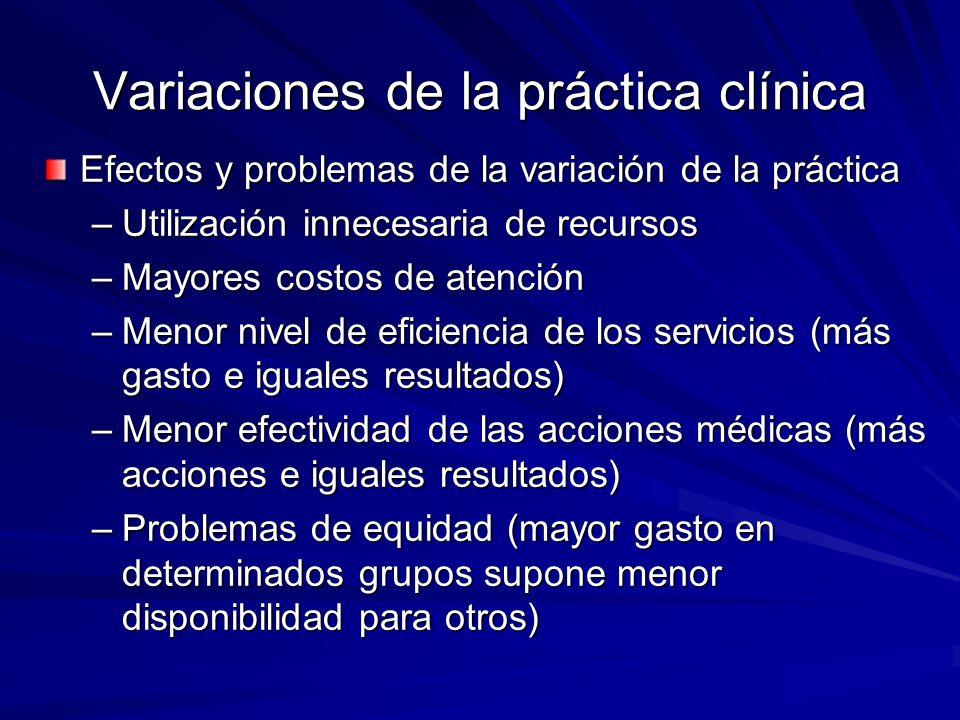 Variaciones de la práctica clínica Efectos y problemas de la variación de la práctica –Utilización innecesaria de recursos –Mayores costos de atención