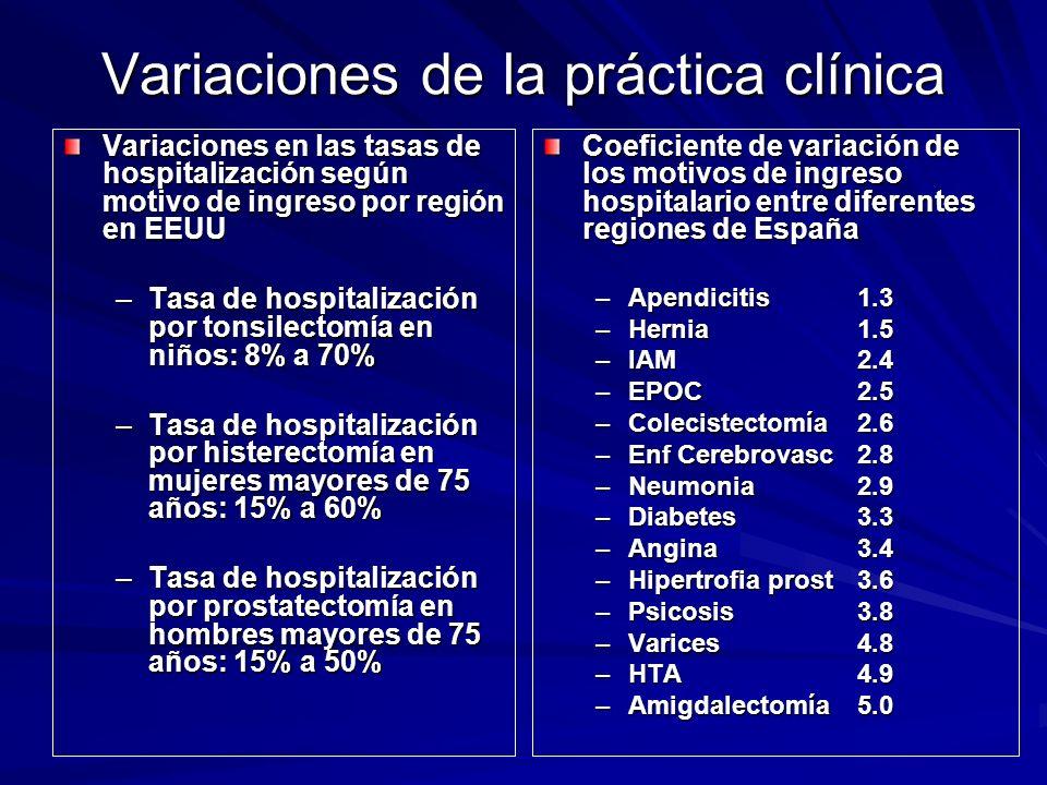 Variaciones de la práctica clínica Variaciones en las tasas de hospitalización según motivo de ingreso por región en EEUU –Tasa de hospitalización por