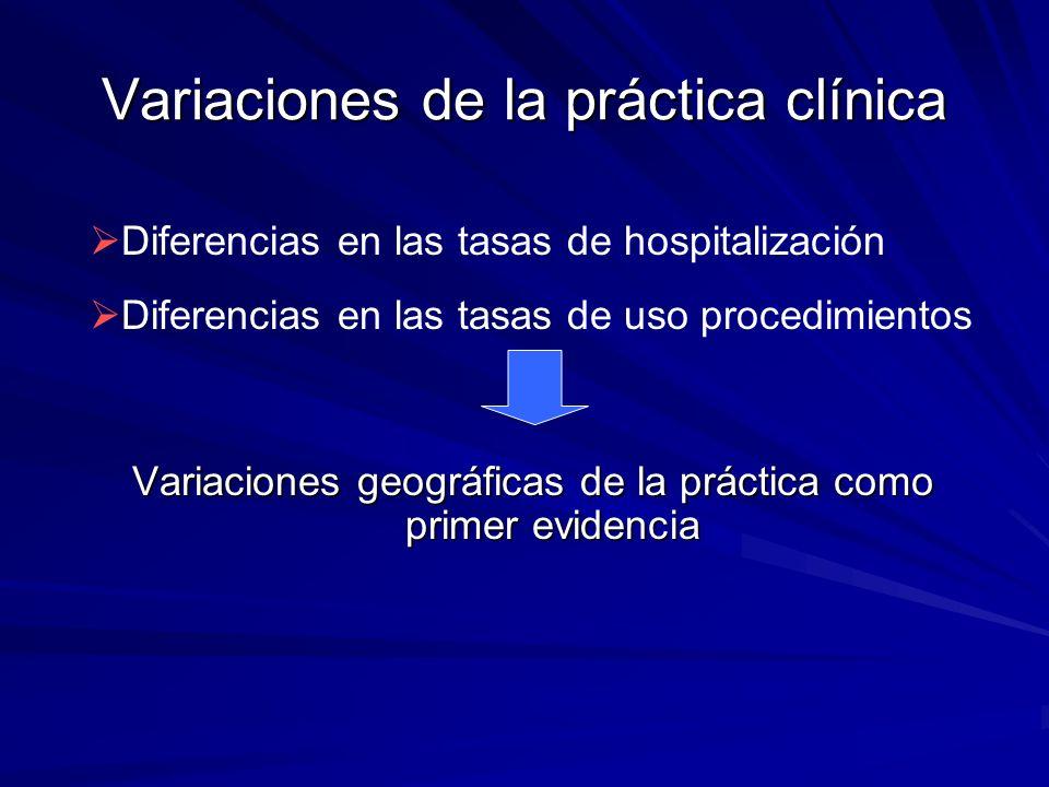 Variaciones de la práctica clínica Variaciones geográficas de la práctica como primer evidencia Diferencias en las tasas de hospitalización Diferencia