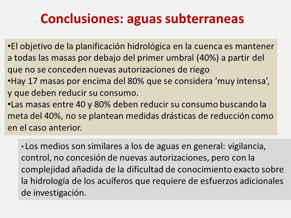 Conclusiones: aguas subterraneas El objetivo de la planificación hidrológica en la cuenca es mantener a todas las masas por debajo del primer umbral (