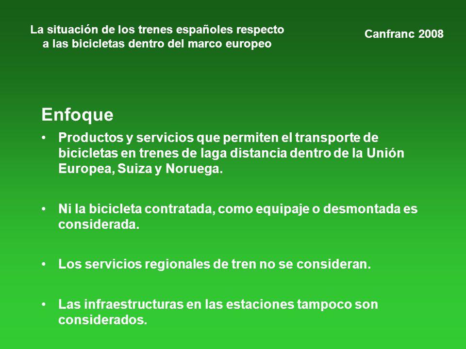 La situación de los trenes españoles respecto a las bicicletas dentro del marco europeo Enfoque Productos y servicios que permiten el transporte de bicicletas en trenes de laga distancia dentro de la Unión Europea, Suiza y Noruega.