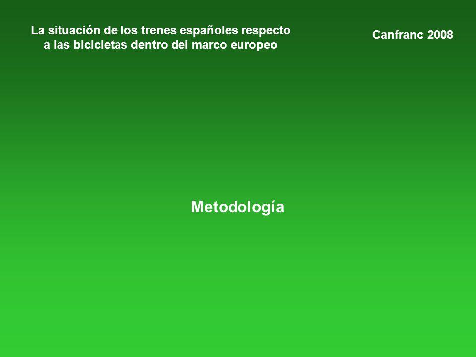 La situación de los trenes españoles respecto a las bicicletas dentro del marco europeo Metodología Canfranc 2008