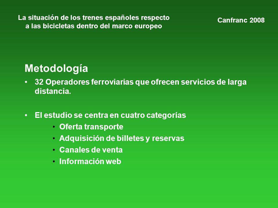 La situación de los trenes españoles respecto a las bicicletas dentro del marco europeo Metodología 32 Operadores ferroviarias que ofrecen servicios de larga distancia.