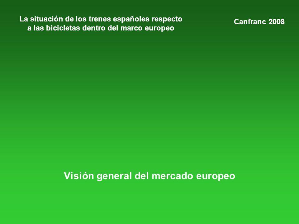 La situación de los trenes españoles respecto a las bicicletas dentro del marco europeo Visión general del mercado europeo Canfranc 2008