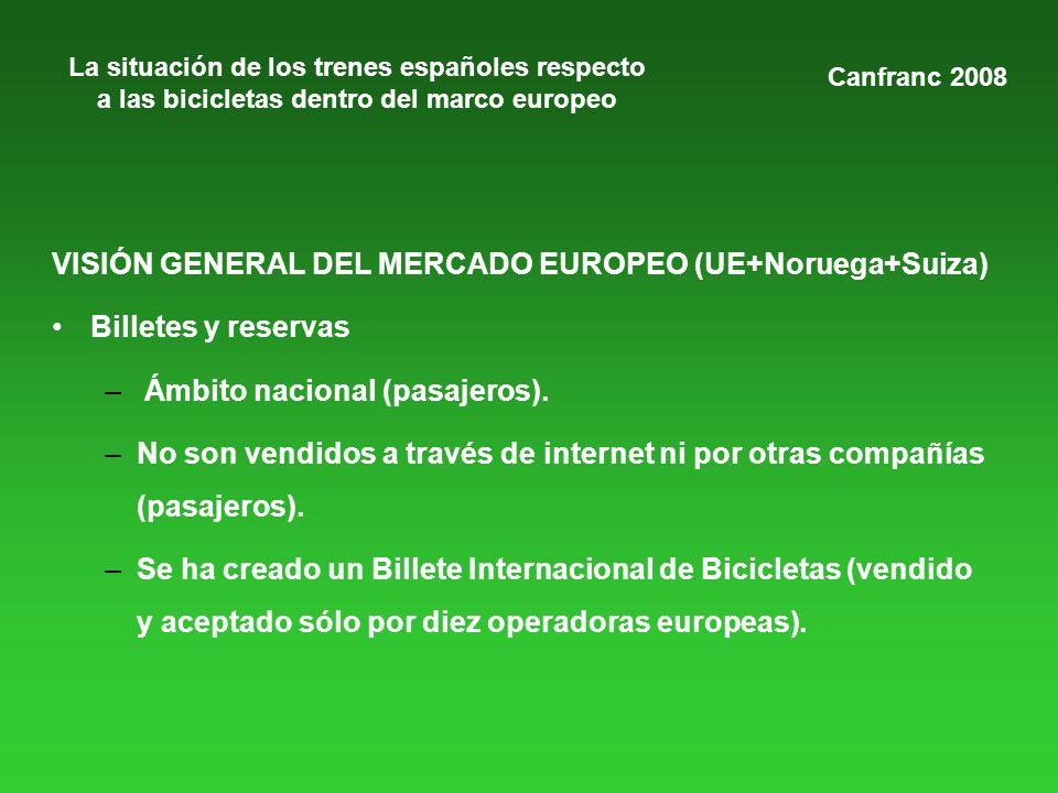 La situación de los trenes españoles respecto a las bicicletas dentro del marco europeo VISIÓN GENERAL DEL MERCADO EUROPEO (UE+Noruega+Suiza) Billetes y reservas – Ámbito nacional (pasajeros).