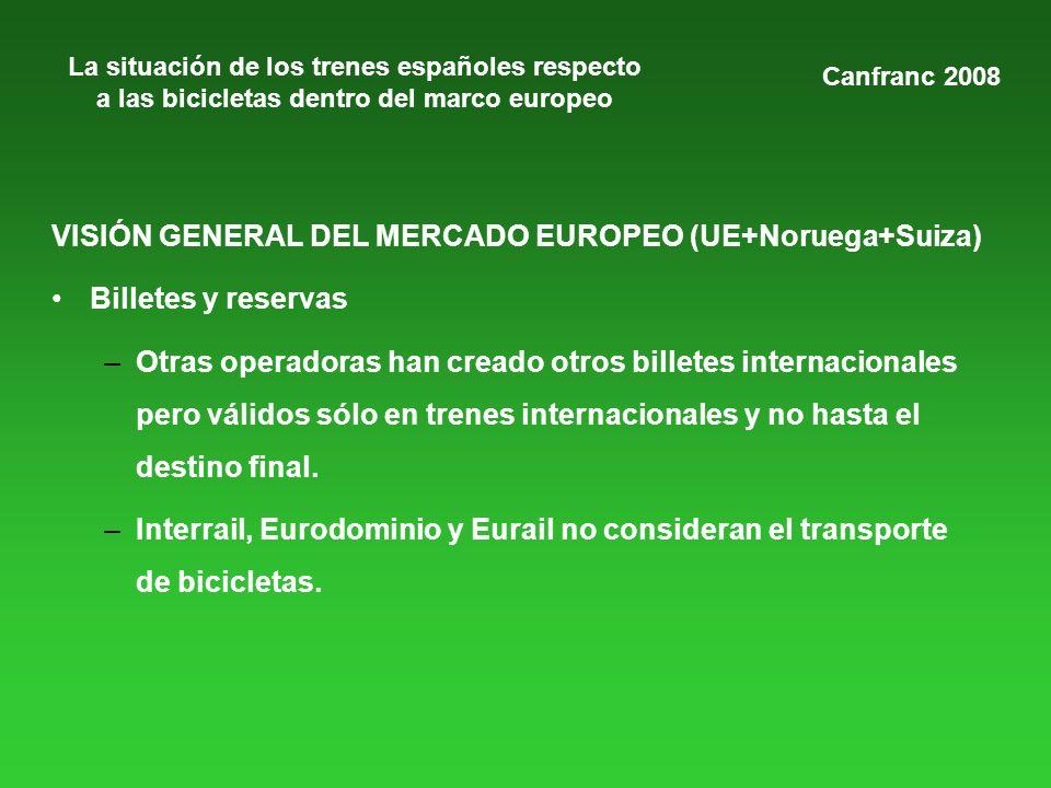 La situación de los trenes españoles respecto a las bicicletas dentro del marco europeo VISIÓN GENERAL DEL MERCADO EUROPEO (UE+Noruega+Suiza) Billetes y reservas –Otras operadoras han creado otros billetes internacionales pero válidos sólo en trenes internacionales y no hasta el destino final.