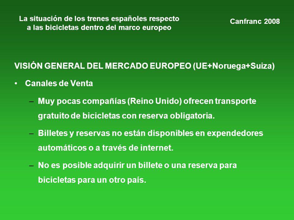 La situación de los trenes españoles respecto a las bicicletas dentro del marco europeo VISIÓN GENERAL DEL MERCADO EUROPEO (UE+Noruega+Suiza) Canales de Venta –Muy pocas compañías (Reino Unido) ofrecen transporte gratuito de bicicletas con reserva obligatoria.