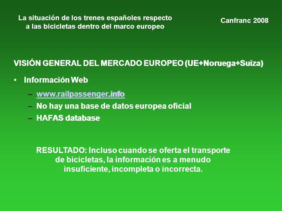 La situación de los trenes españoles respecto a las bicicletas dentro del marco europeo VISIÓN GENERAL DEL MERCADO EUROPEO (UE+Noruega+Suiza) Informac