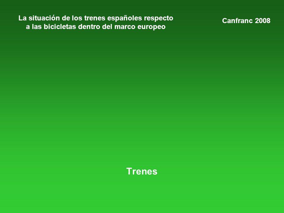 La situación de los trenes españoles respecto a las bicicletas dentro del marco europeo Trenes Canfranc 2008