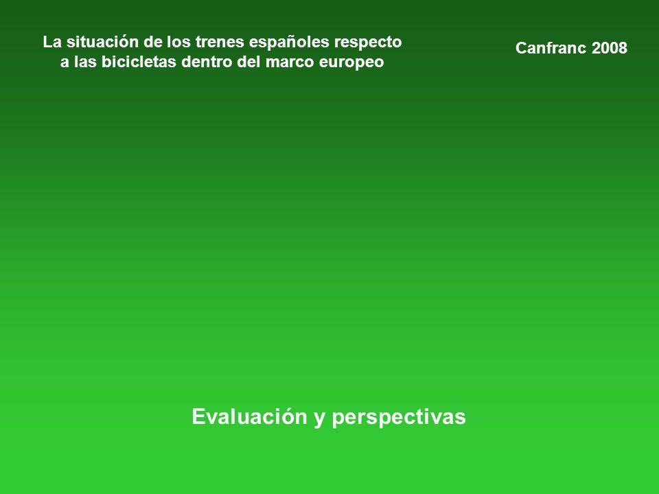 La situación de los trenes españoles respecto a las bicicletas dentro del marco europeo Evaluación y perspectivas Canfranc 2008