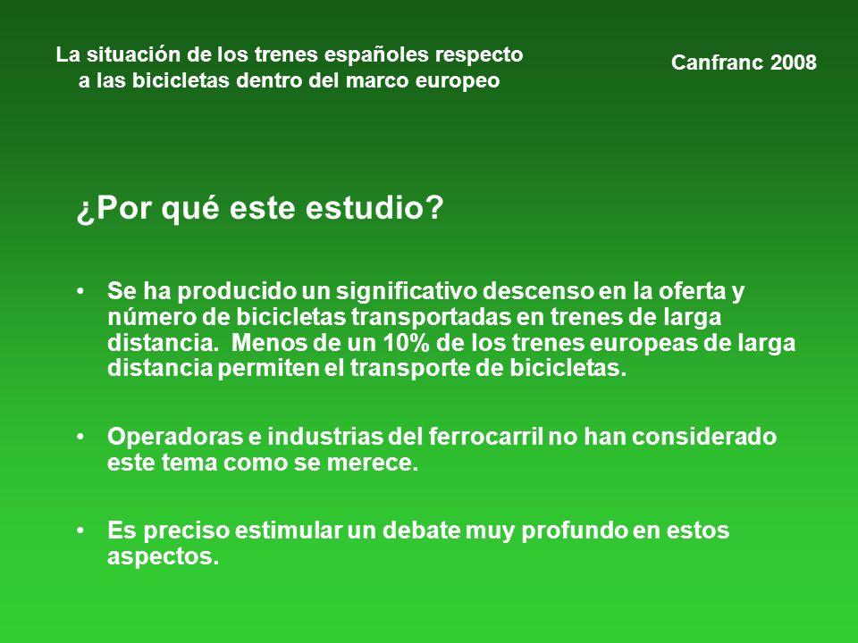 La situación de los trenes españoles respecto a las bicicletas dentro del marco europeo ¿Por qué este estudio? Se ha producido un significativo descen