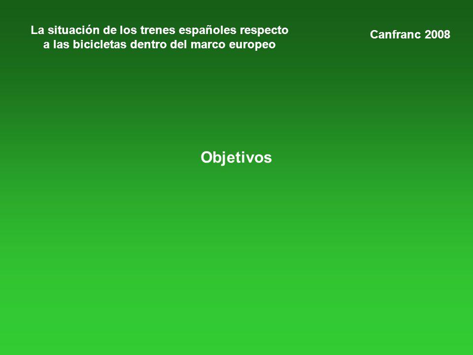 La situación de los trenes españoles respecto a las bicicletas dentro del marco europeo Objetivos Canfranc 2008