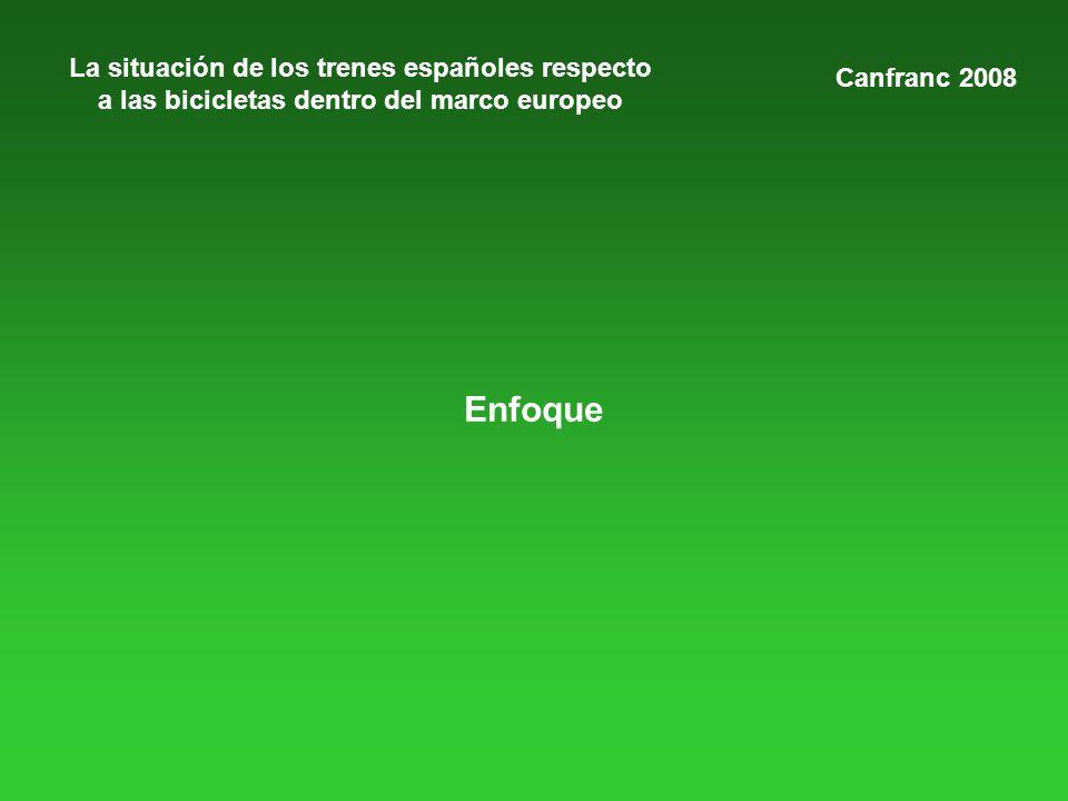 La situación de los trenes españoles respecto a las bicicletas dentro del marco europeo Enfoque Canfranc 2008
