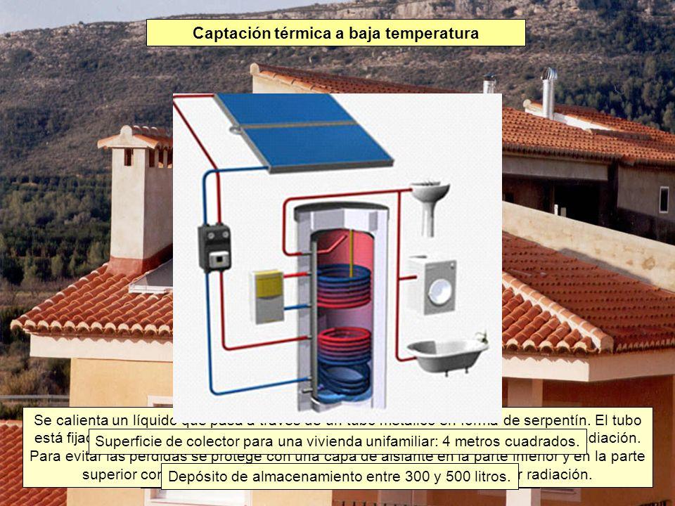 Se coloca un sistema eléctrico de calentamiento adicional que se utiliza cuando hay varios días seguidos nublados. Se calienta un líquido que pasa a t
