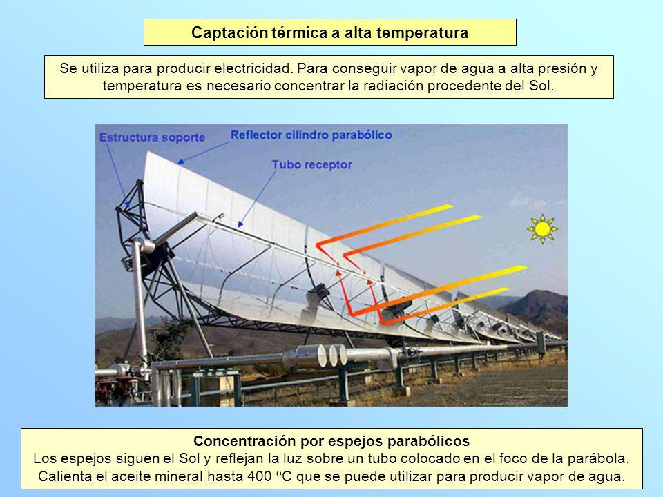 Captación térmica a alta temperatura Se utiliza para producir electricidad. Para conseguir vapor de agua a alta presión y temperatura es necesario con