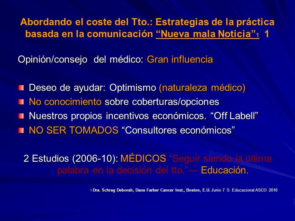 Abordando el coste del Tto.: Estrategias de la práctica basada en la comunicación Nueva mala Noticia 1 1 Opinión/consejo del médico: Gran influencia D