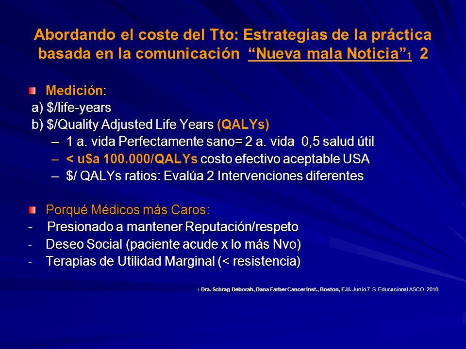 Abordando el coste del Tto: Estrategias de la práctica basada en la comunicación Nueva mala Noticia 1 2 Medición: a) $/life-years a) $/life-years b) $