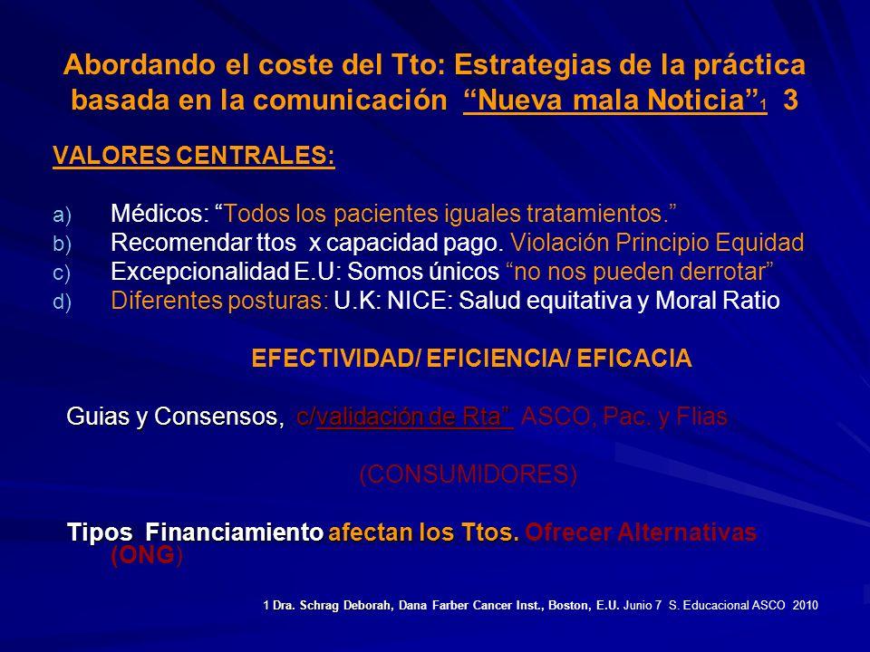 Abordando el coste del Tto: Estrategias de la práctica basada en la comunicación Nueva mala Noticia 1 3 VALORES CENTRALES: a) a) Médicos: Todos los pa